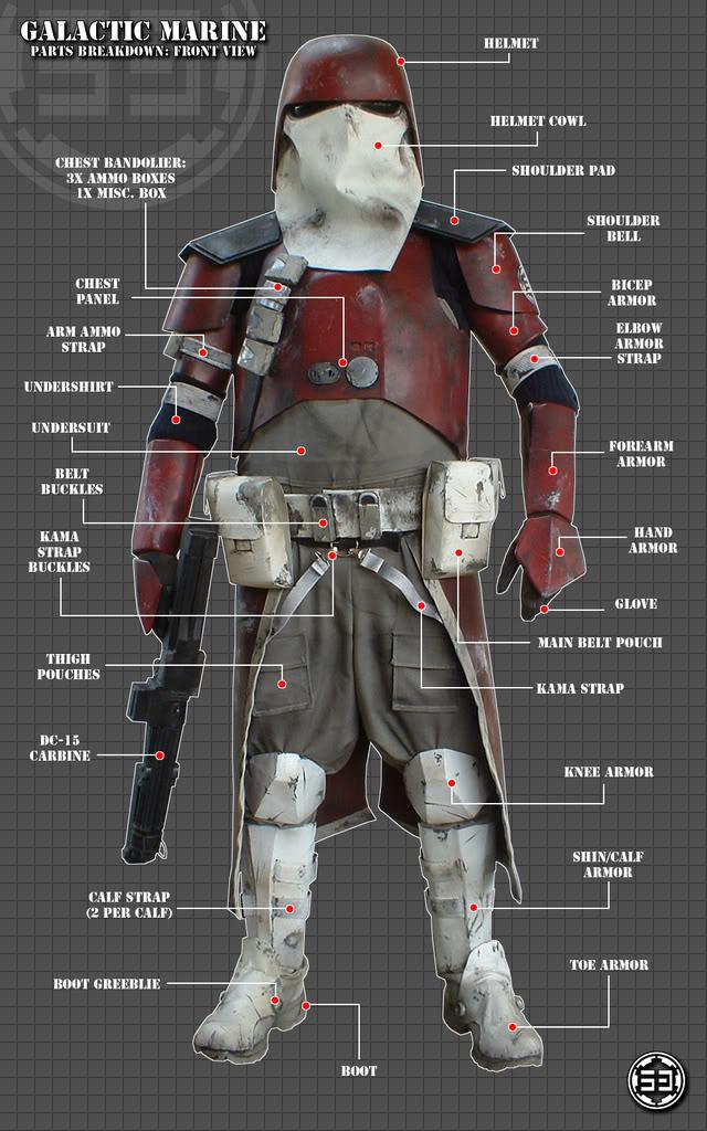 Ajuda per a l'armadura de Galactic Marine Partsbreakdown_frontview