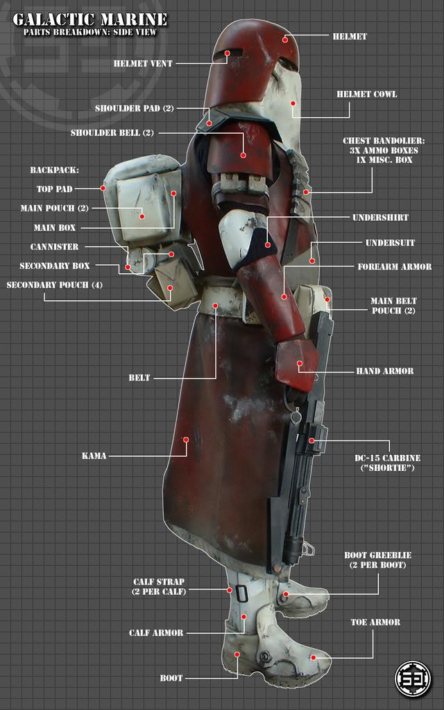 Ajuda per a l'armadura de Galactic Marine Partsbreakdown_sideview