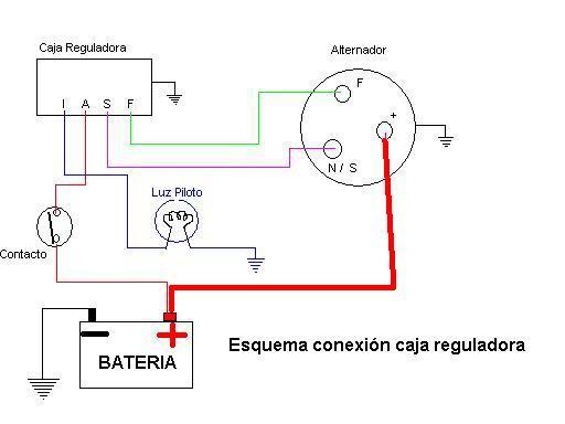 Diagrama Caja Reguladora Externa Universal