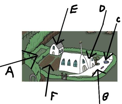Questions regarding temple layout Templelayoutwithnotes_zps739d9979