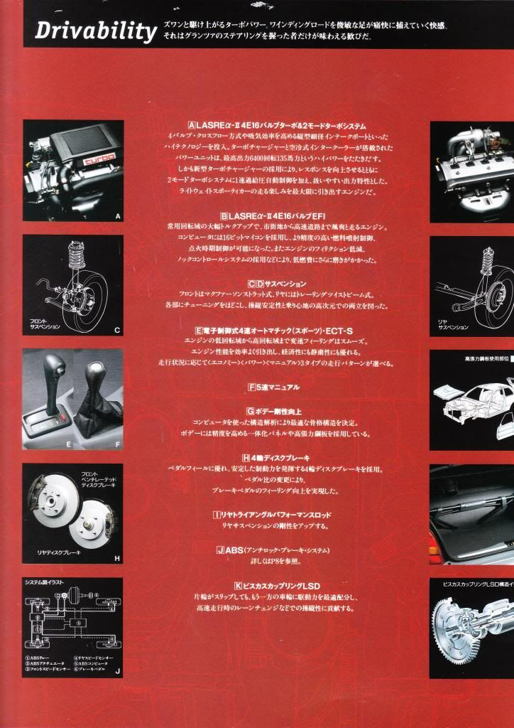 1996/1997 Glanza V/S Brochure IMG_0004_zps51be0c63