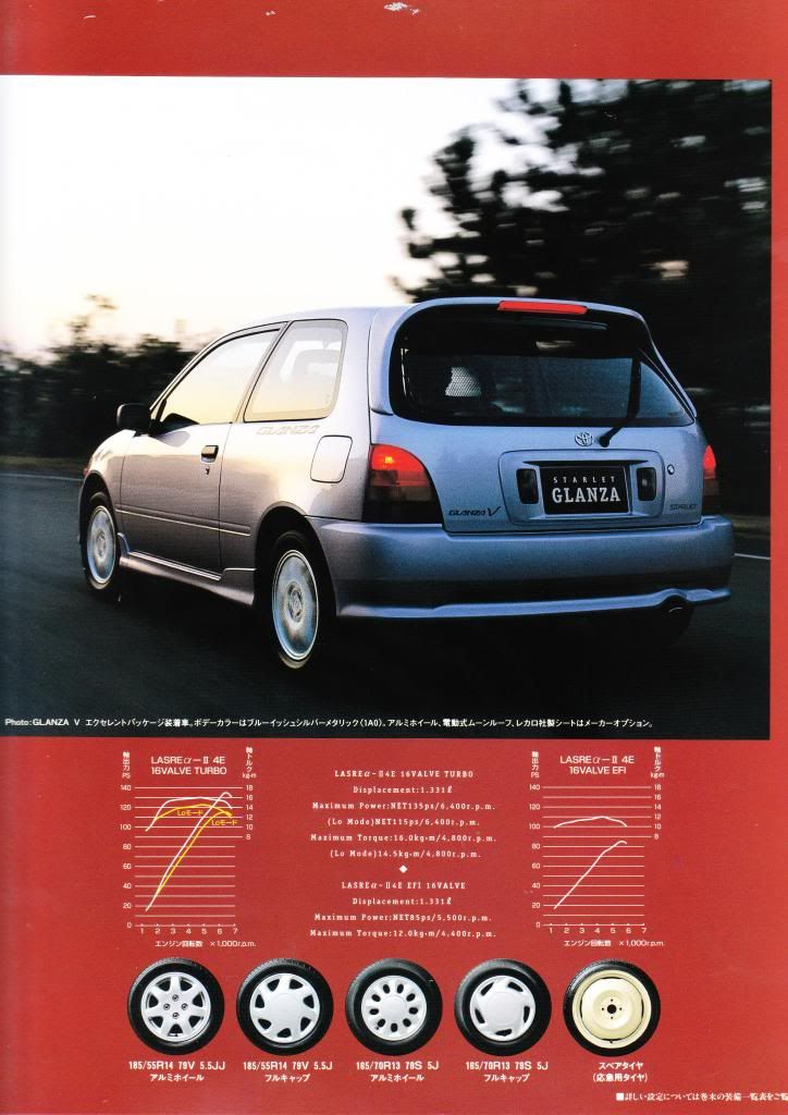1996/1997 Glanza V/S Brochure IMG_0005_zpsdf8dc56b