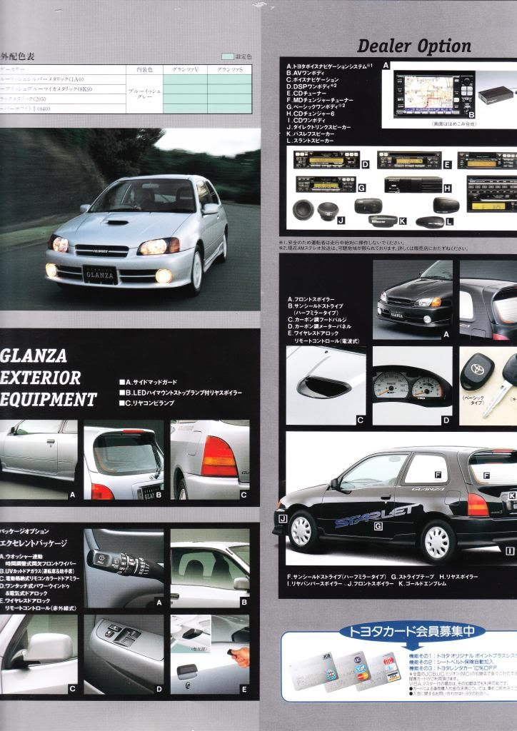 1996/1997 Glanza V/S Brochure IMG_0011_zpsd4089b47