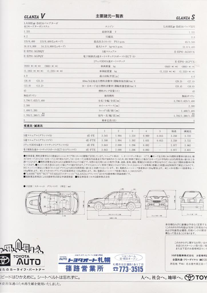 1996/1997 Glanza V/S Brochure IMG_0013_zps5e8beab9
