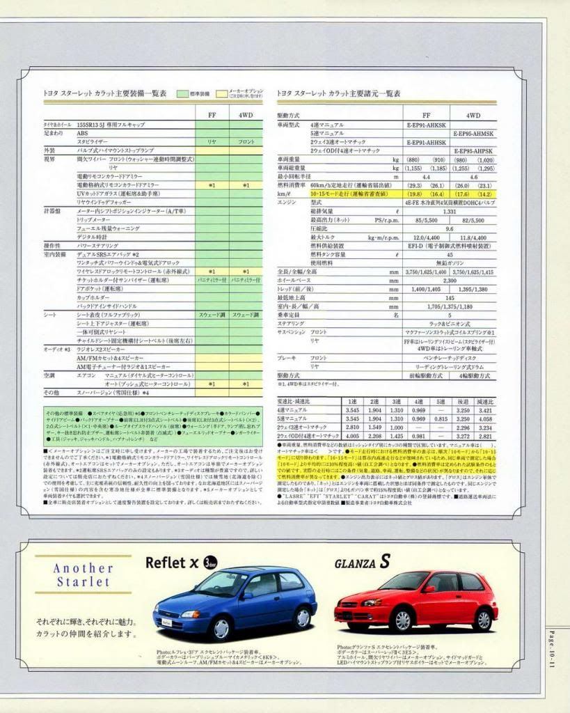 EP91 Carat Brochure Ep91_carat_022_zps6bd0ad4a