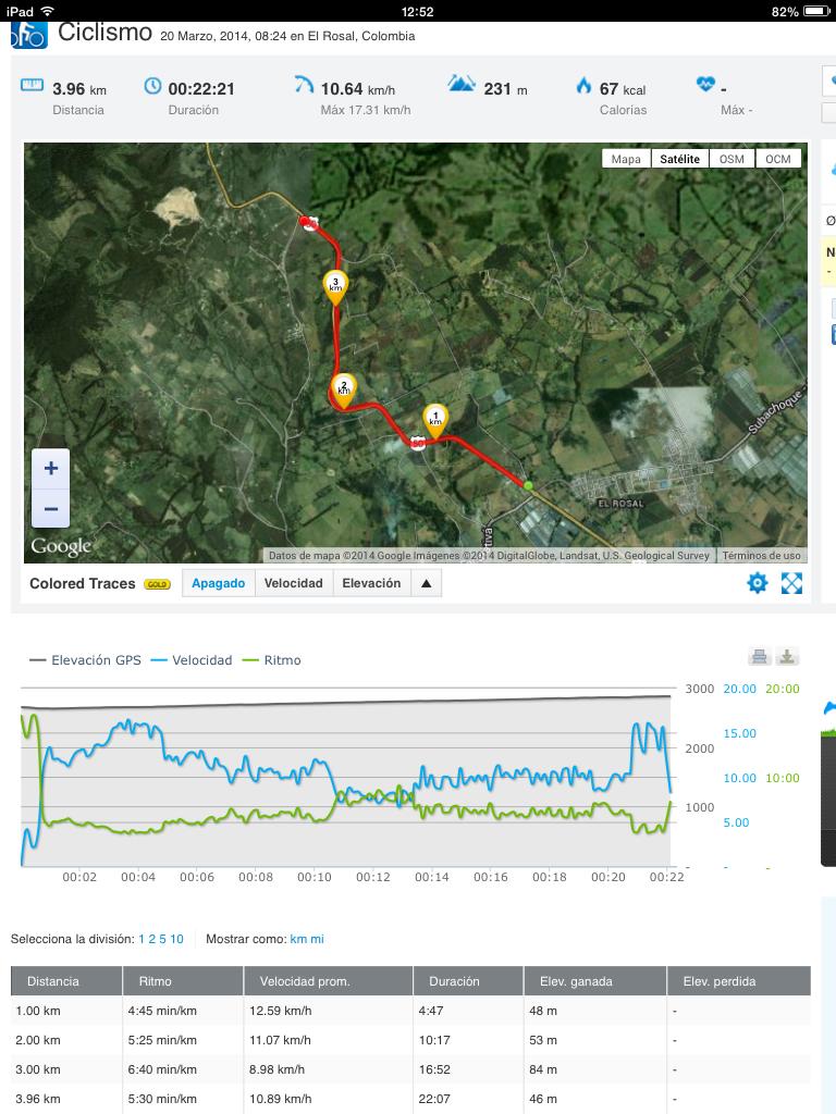 Aplicaciones para medir rendimiento Image1_zps7ade9611