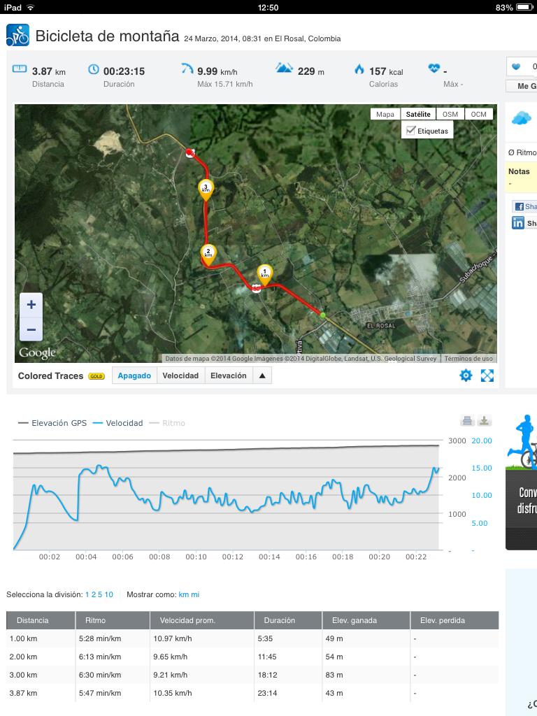 Aplicaciones para medir rendimiento Image_zpsdf5ada0e