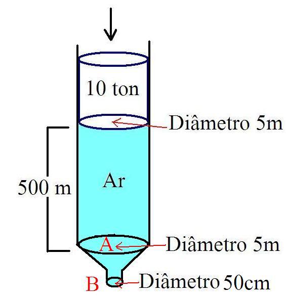 Pressão em um cilindro Calculoar