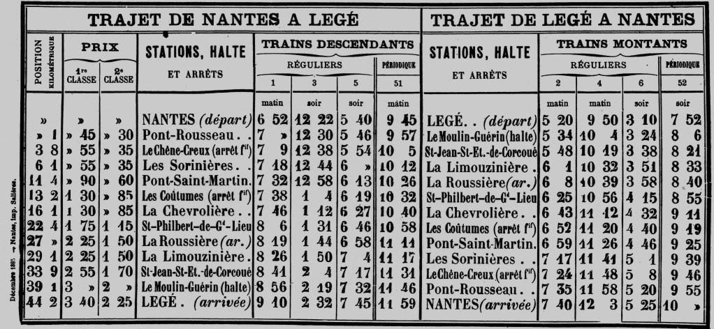 Ligne de Nantes-Legé de gare en gare (1893-1935) 14-Page14-25dc1895