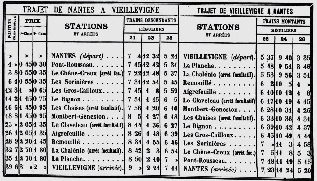 Ligne Les Sorinières (44) à Rocheservière (85) de gare en gare (1903-1938) 16-Page16-15oct1905Nantes-Vieillevigne