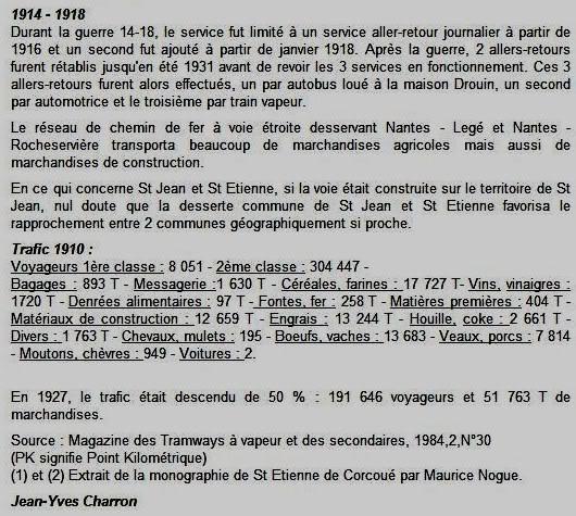 Ligne de Nantes-Legé de gare en gare (1893-1935) 54-corcou2-1