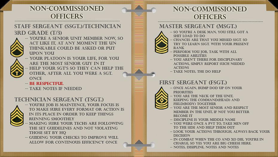 Enlistment Manual - Rank Tasks FieldManualCover-RanksRT2