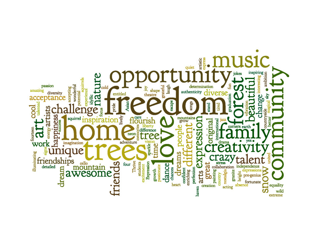 Calling all friends for an immediate help - Page 2 Idyllwild-arts-word-cloud