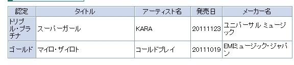 "Kara >> álbum ""Step""[Single ""Speed U/Girl's Power""] - Página 8 Q8Ke6"