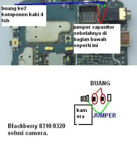 Blackberry some hardware solution here 83xx20camerasolution