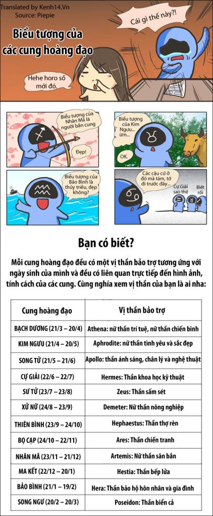 MẬT NGỮ 12 CHÒM SAO - Page 3 120403gtbieutuongcung01_e1d67