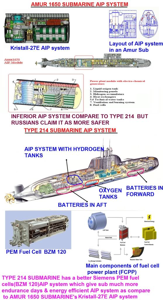 Indian Navy and Naval Aicraft: News - Page 2 AIPSYSTEMS
