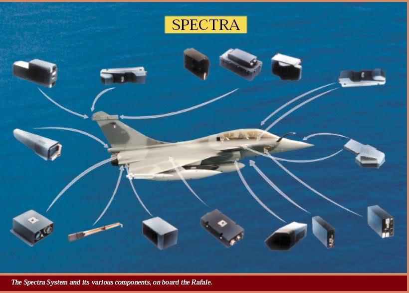 باريس والقاهرة على وشك الإتفاق على 24 مقاتلة رافال وفرقاطة فريم - صفحة 2 SPECTRACOMPONENTS
