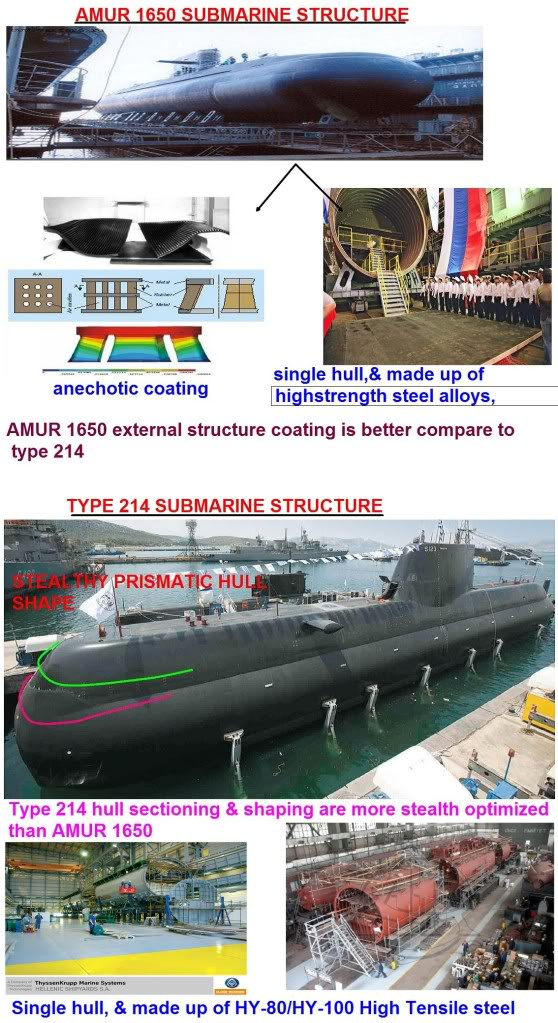 Indian Navy and Naval Aicraft: News - Page 2 STRUCTURE