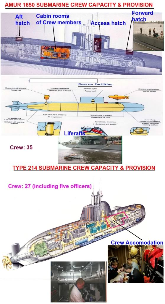 Indian Navy and Naval Aicraft: News - Page 2 Crewcapacity
