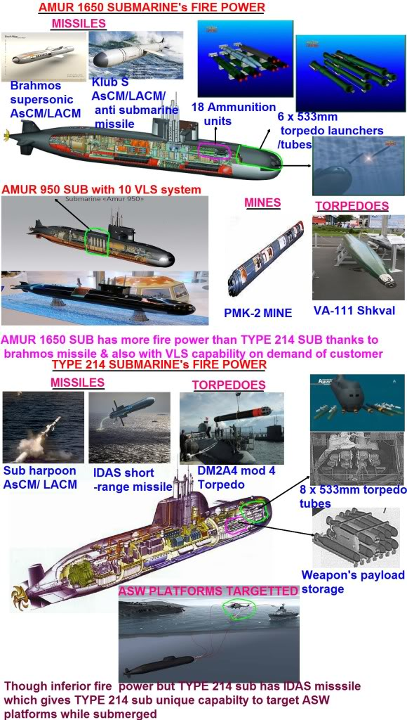 Indian Navy and Naval Aicraft: News - Page 2 Firepower