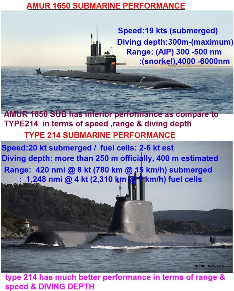 Indian Navy and Naval Aicraft: News - Page 2 Performance