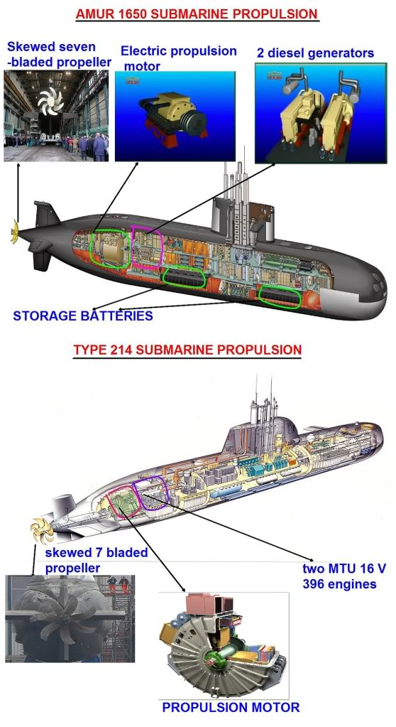 Indian Navy and Naval Aicraft: News - Page 2 Propulsion