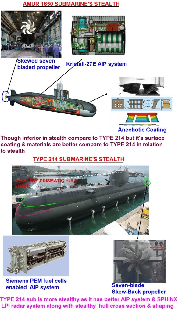 Indian Navy and Naval Aicraft: News - Page 2 Stealth