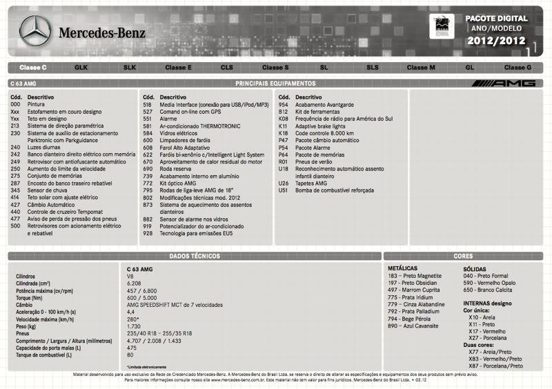 (W204): Equipamentos e Dados Técnicos (2012) - Pacote Brasil 08e4810f