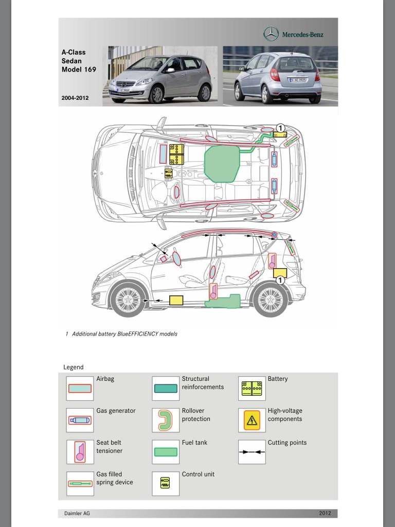 Cartões de Resgate para Automóveis Mercedes-Benz IMG_0029_zpsda6ababa