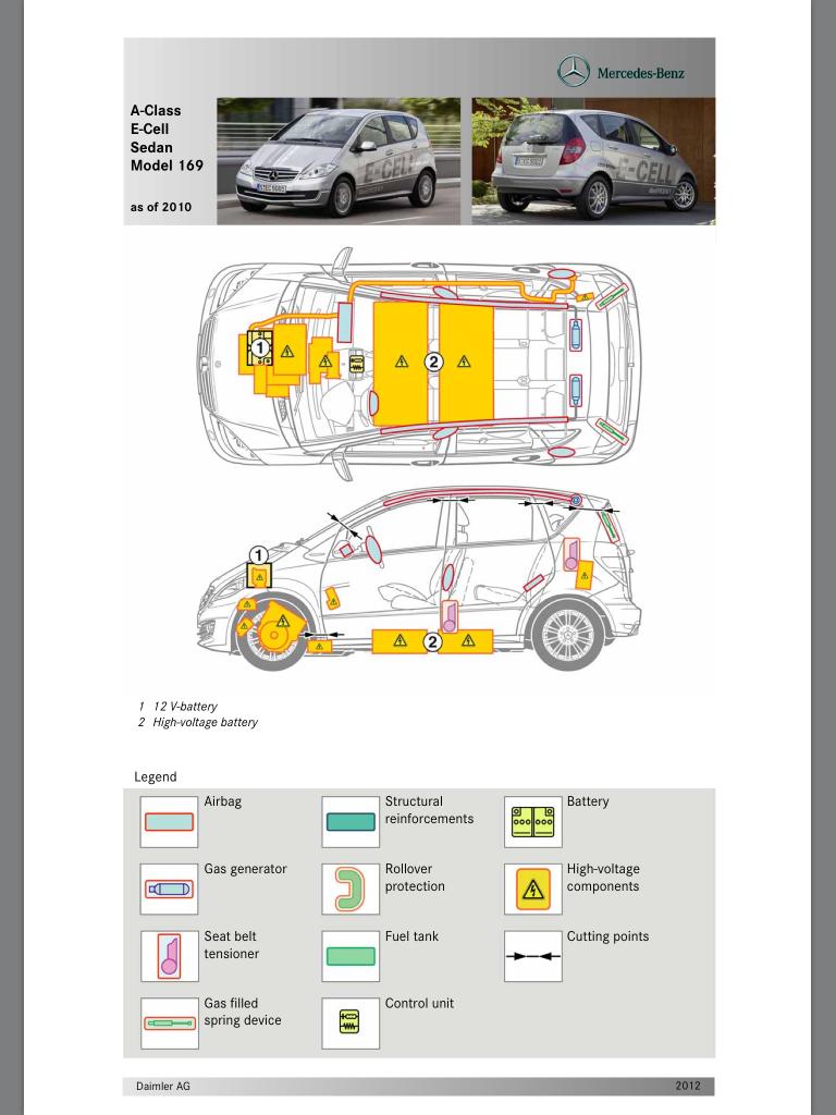 Cartões de Resgate para Automóveis Mercedes-Benz IMG_0030_zps5f3f5dbd