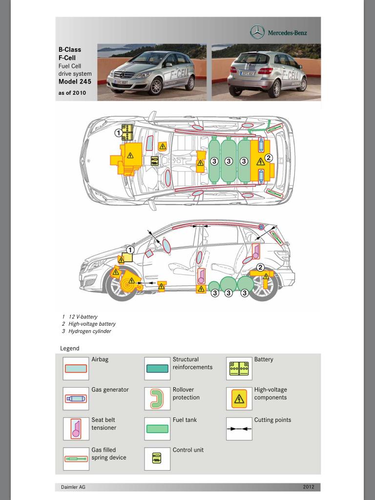 Cartões de Resgate para Automóveis Mercedes-Benz IMG_0034_zps9370b900