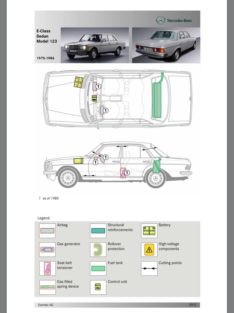 Cartões de Resgate para Automóveis Mercedes-Benz IMG_0039_zps523e434c