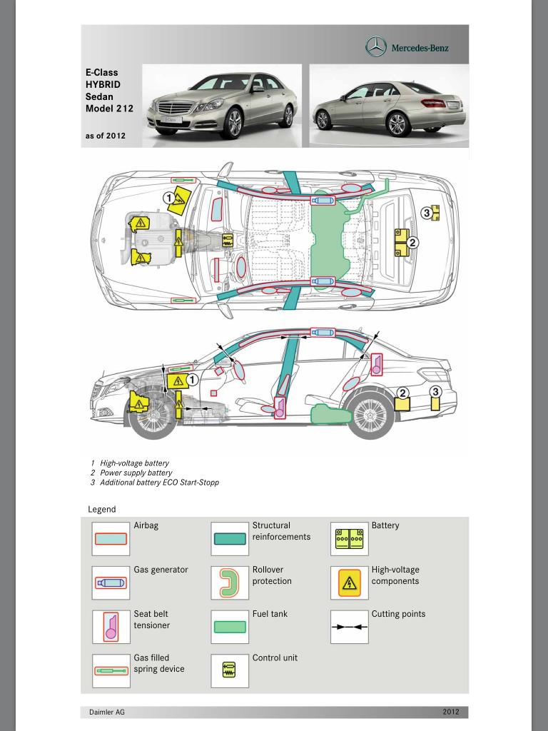 Cartões de Resgate para Automóveis Mercedes-Benz IMG_0046_zpsd0e80c23