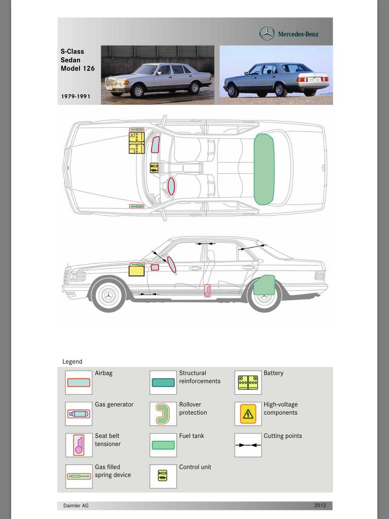 Cartões de Resgate para Automóveis Mercedes-Benz IMG_0048_zps8b2ae058