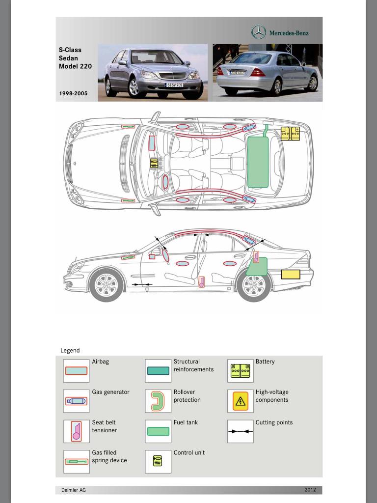 Cartões de Resgate para Automóveis Mercedes-Benz IMG_0051_zps0f0dc964
