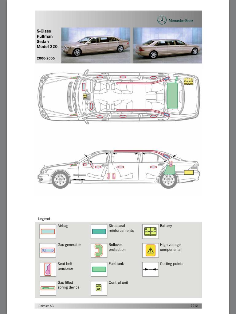 Cartões de Resgate para Automóveis Mercedes-Benz IMG_0052_zpsfdb298e0