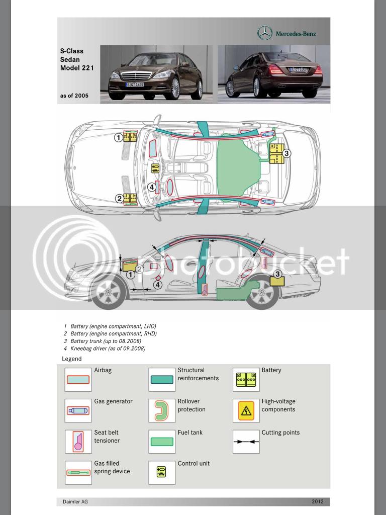 Cartões de Resgate para Automóveis Mercedes-Benz IMG_0053_zps364a14d4