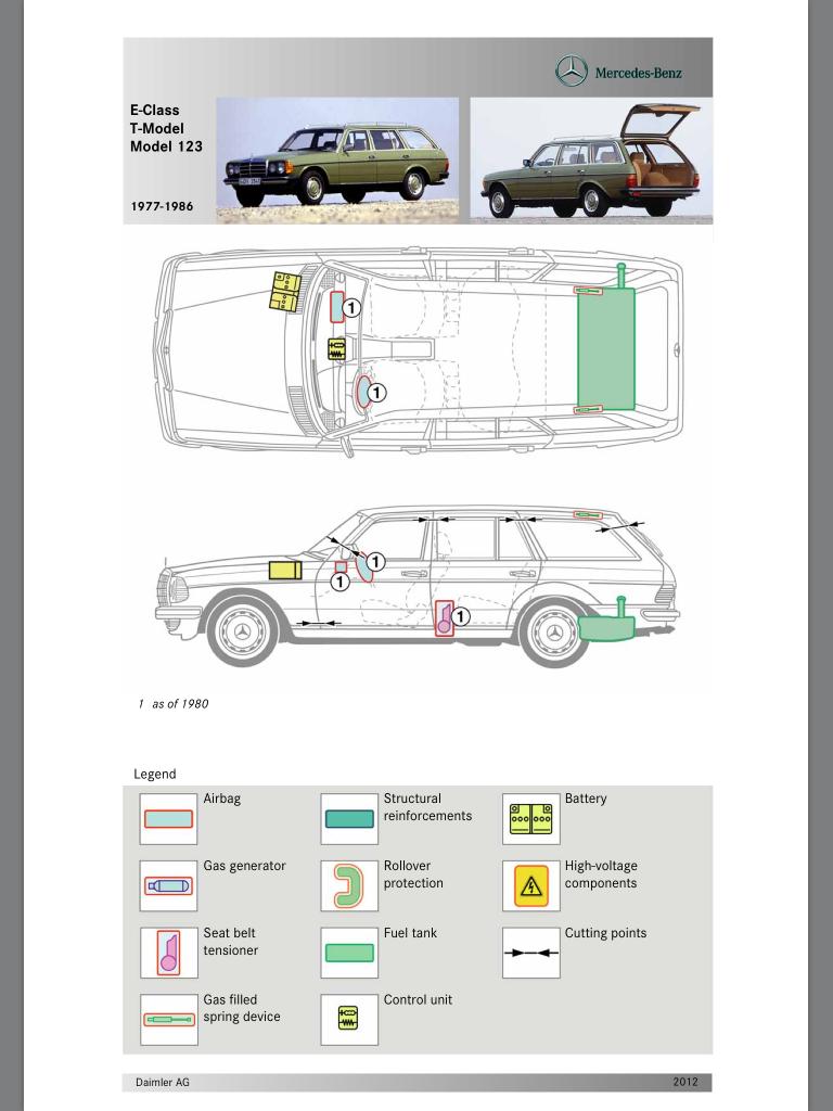 Cartões de Resgate para Automóveis Mercedes-Benz IMG_0058_zps84c1ab03