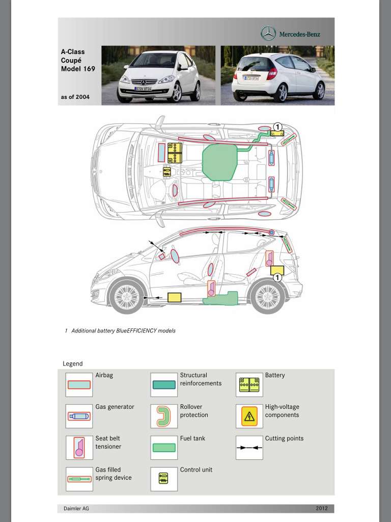 Cartões de Resgate para Automóveis Mercedes-Benz IMG_0064_zps9ad6430c