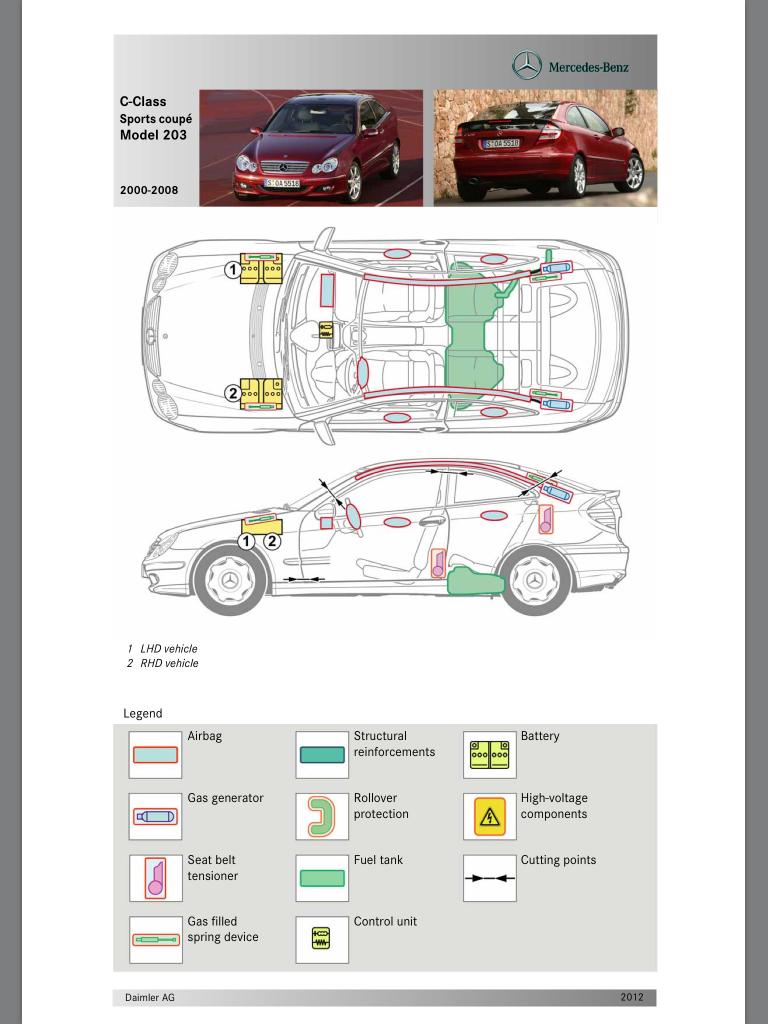Cartões de Resgate para Automóveis Mercedes-Benz IMG_0065_zps776515f7
