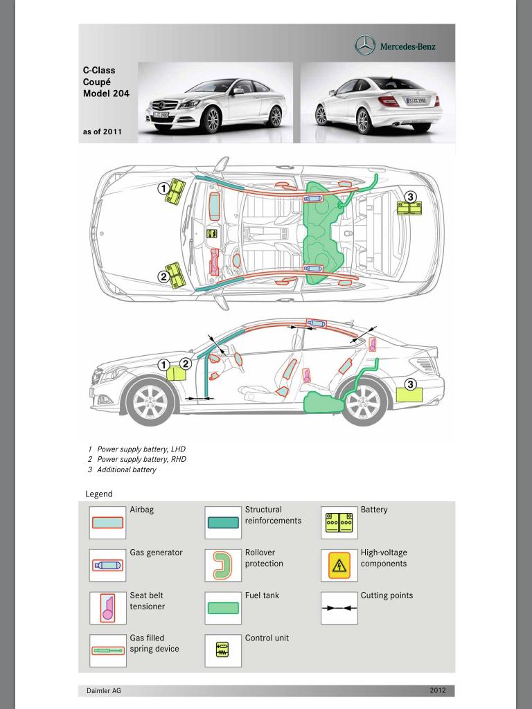 Cartões de Resgate para Automóveis Mercedes-Benz IMG_0067_zpsc2f186c7