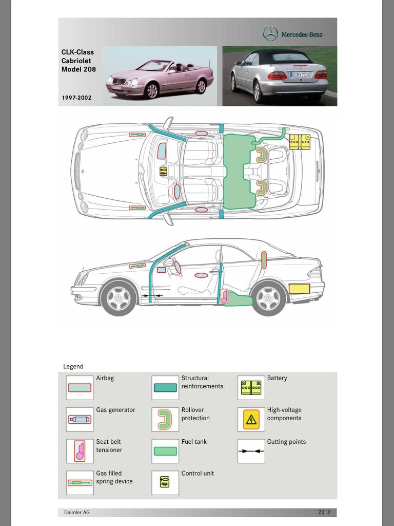 Cartões de Resgate para Automóveis Mercedes-Benz IMG_0081_zpse9029522