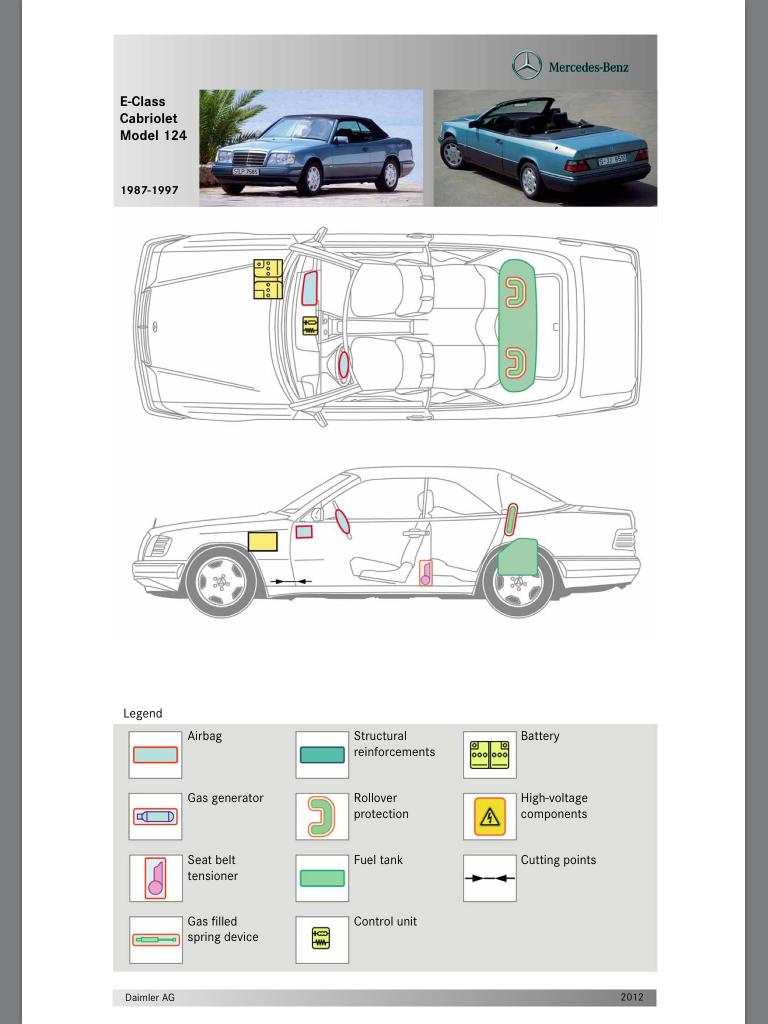 Cartões de Resgate para Automóveis Mercedes-Benz IMG_0083_zpsc5d1b24b
