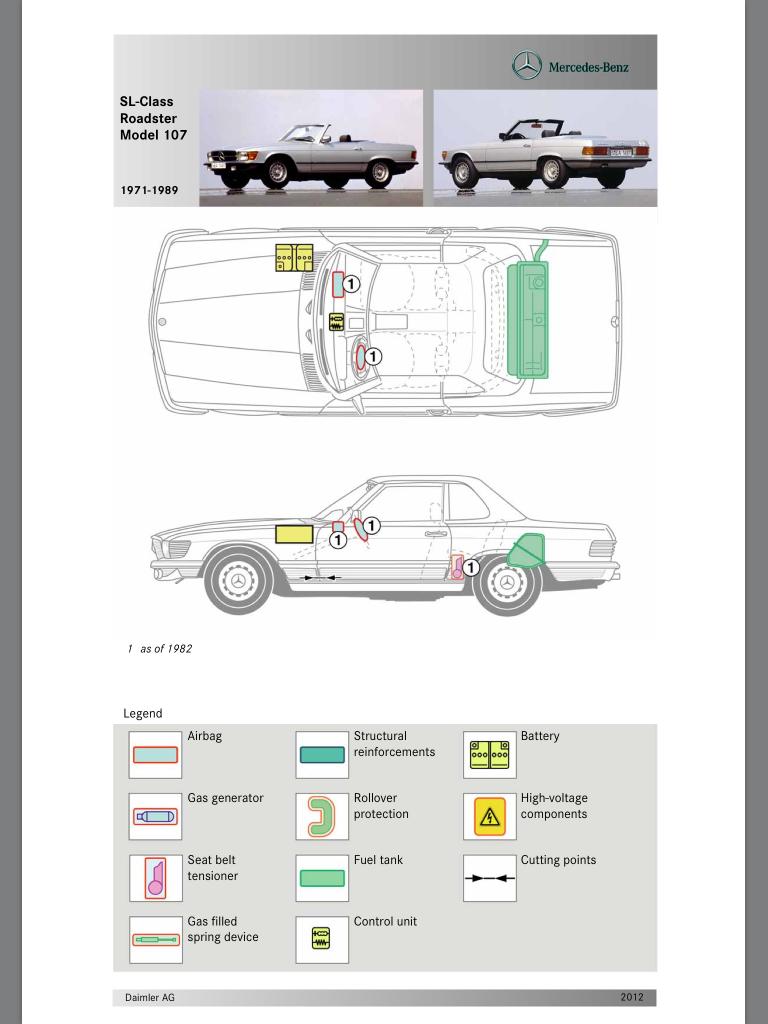 Cartões de Resgate para Automóveis Mercedes-Benz IMG_0088_zpsb930d784