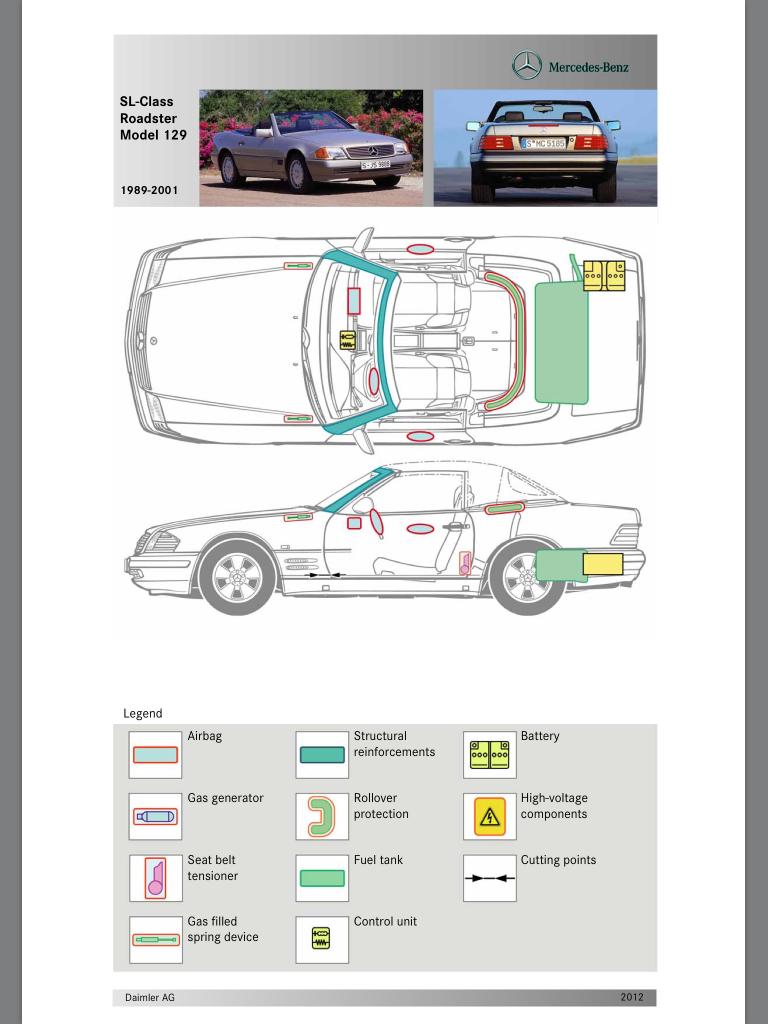 Cartões de Resgate para Automóveis Mercedes-Benz IMG_0089_zps6b49b680