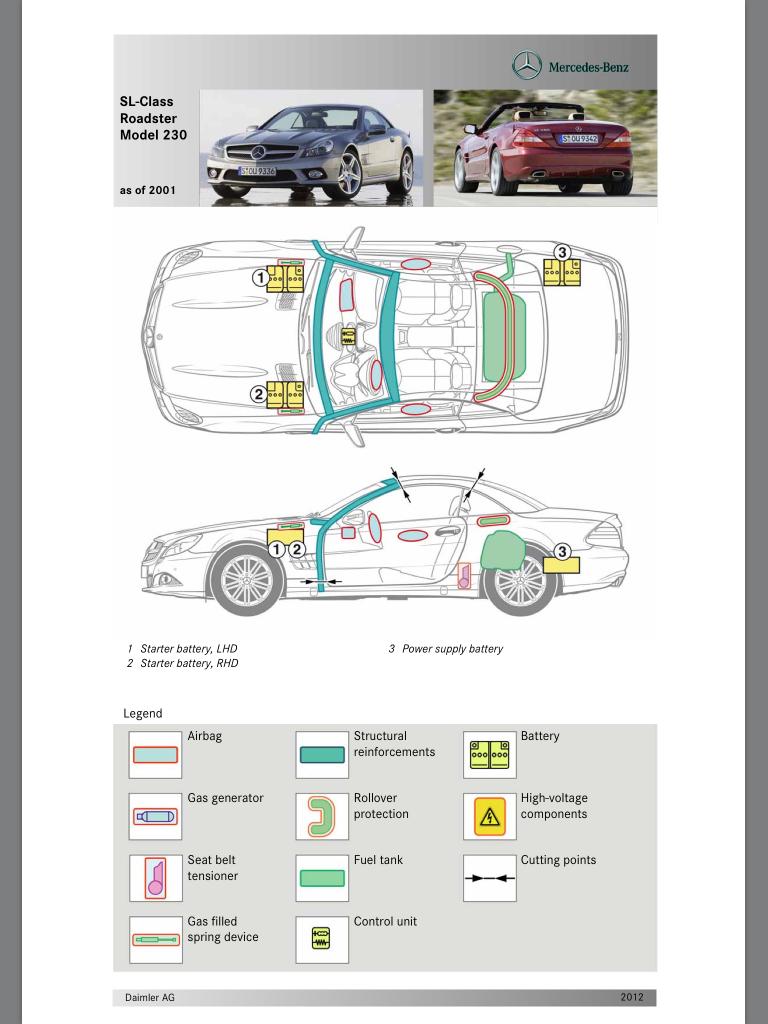 Cartões de Resgate para Automóveis Mercedes-Benz IMG_0090_zps4ca1b483