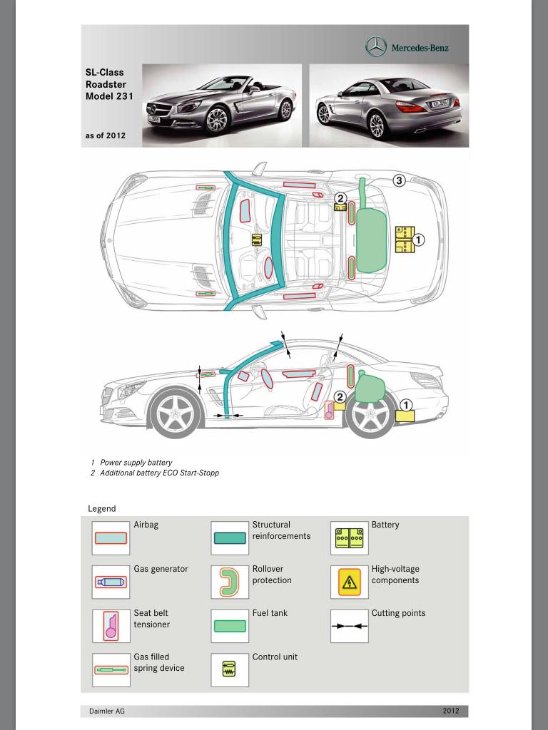 Cartões de Resgate para Automóveis Mercedes-Benz IMG_0091_zpscbc790f8