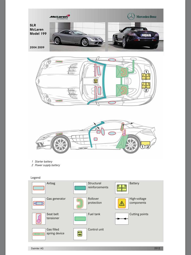 Cartões de Resgate para Automóveis Mercedes-Benz IMG_0092_zpsc9ed7e81
