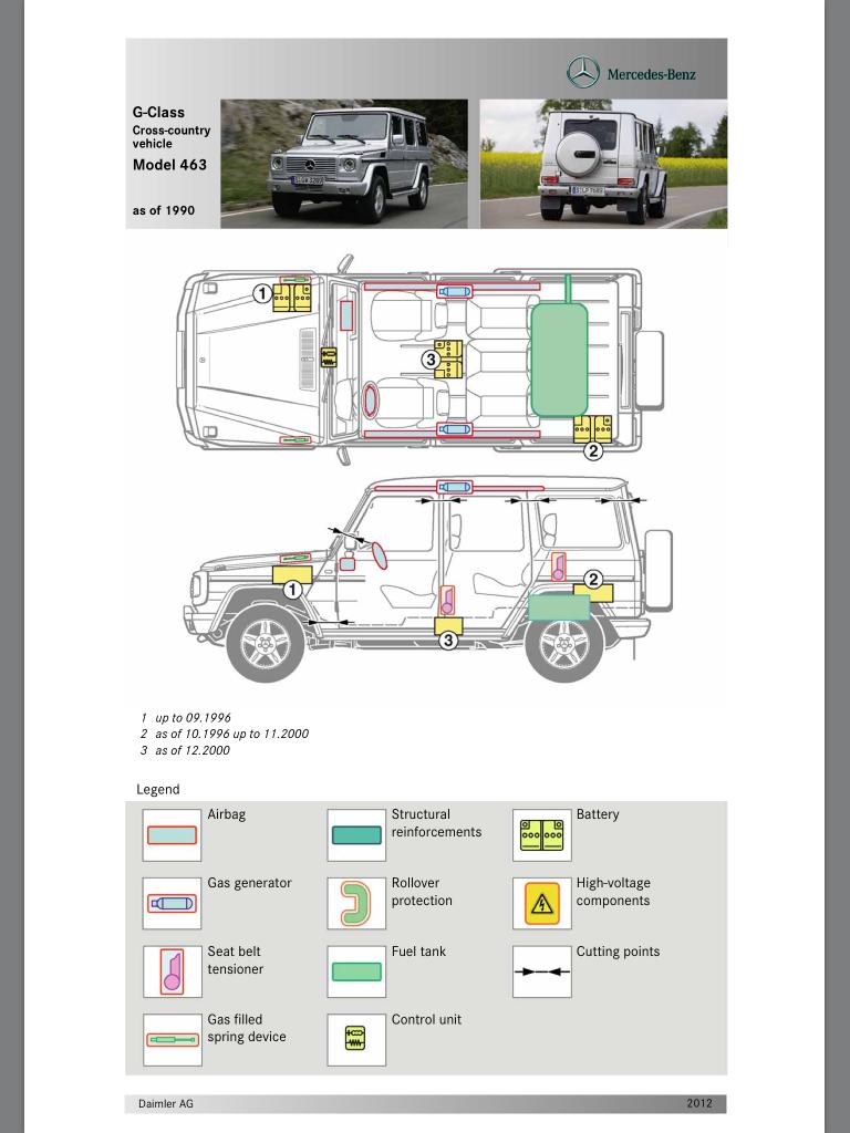 Cartões de Resgate para Automóveis Mercedes-Benz IMG_0093_zpsd33c83ab